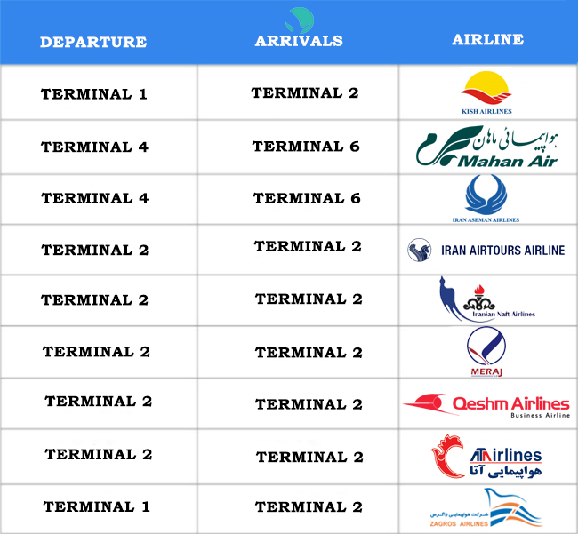 Arrival & Departure flights